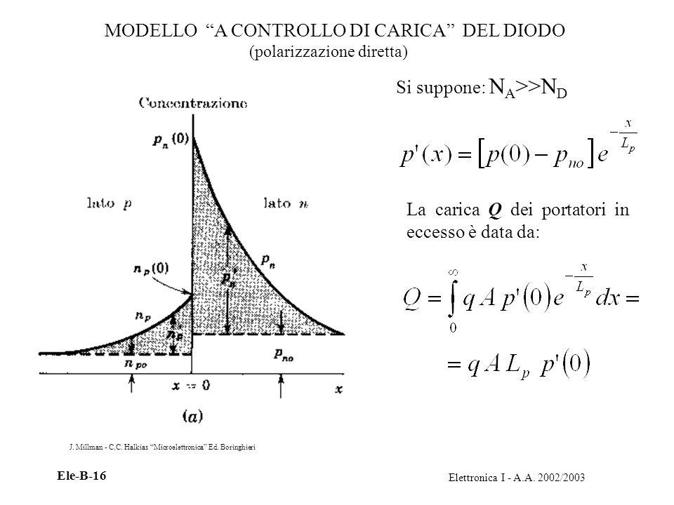 MODELLO A CONTROLLO DI CARICA DEL DIODO