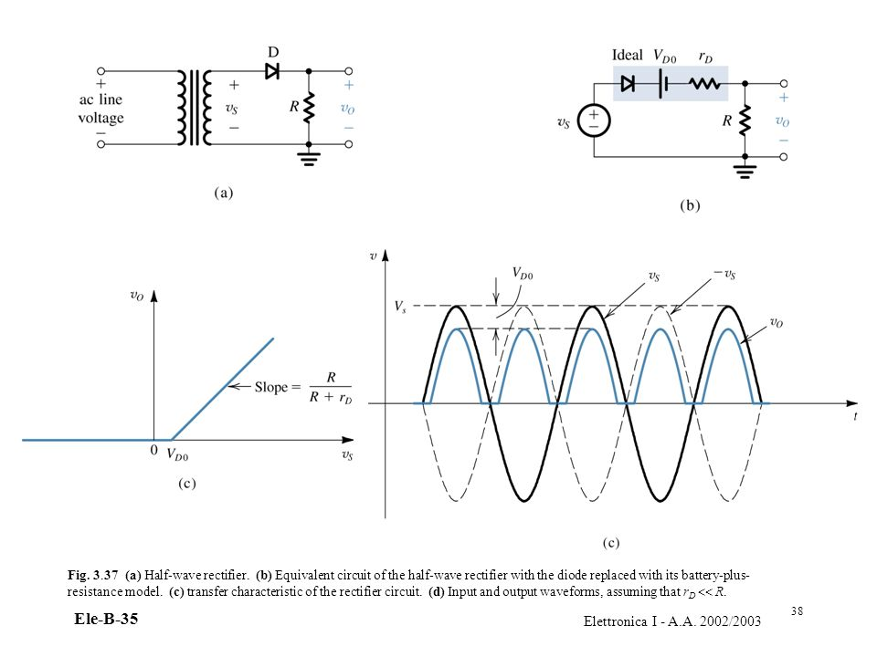 Fig. 3. 37 (a) Half-wave rectifier