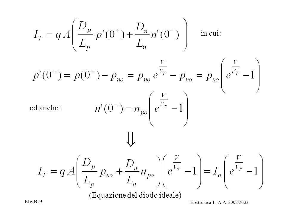 in cui: ed anche: (Equazione del diodo ideale)