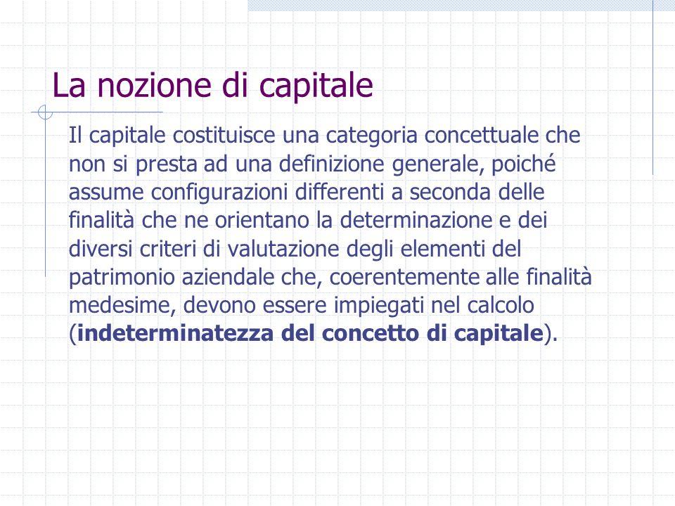 La nozione di capitale