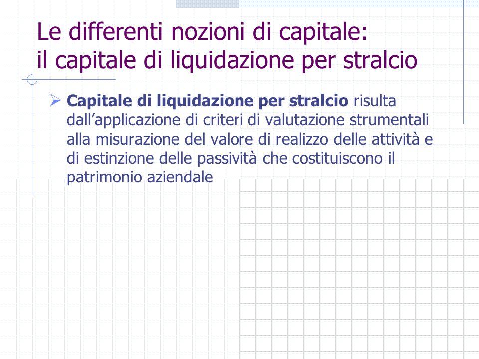 Le differenti nozioni di capitale: il capitale di liquidazione per stralcio