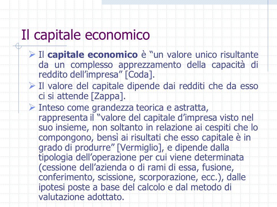 Il capitale economico