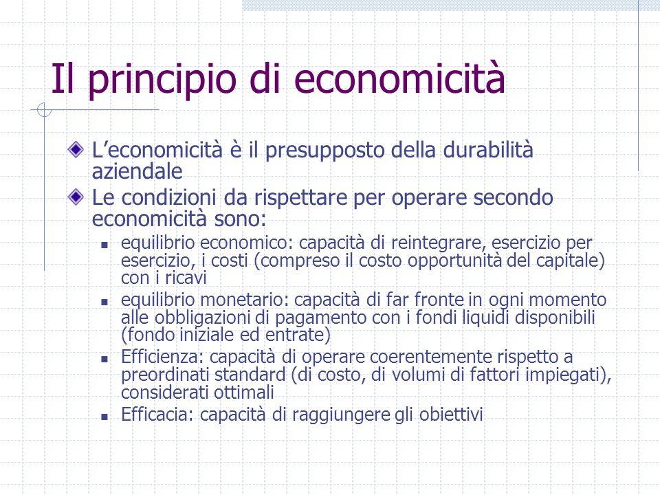 Il principio di economicità