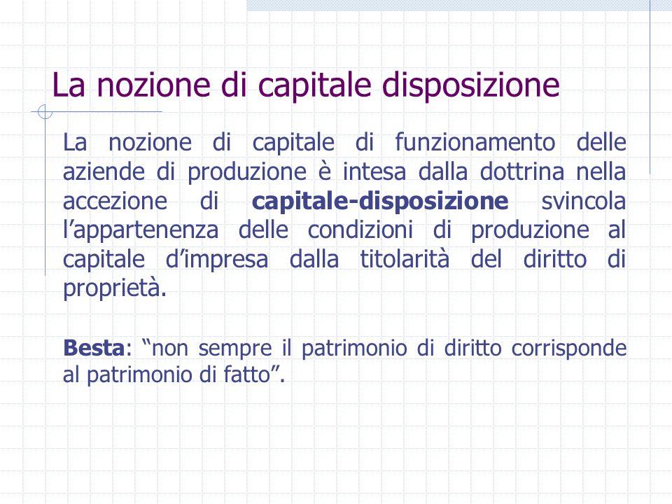 La nozione di capitale disposizione