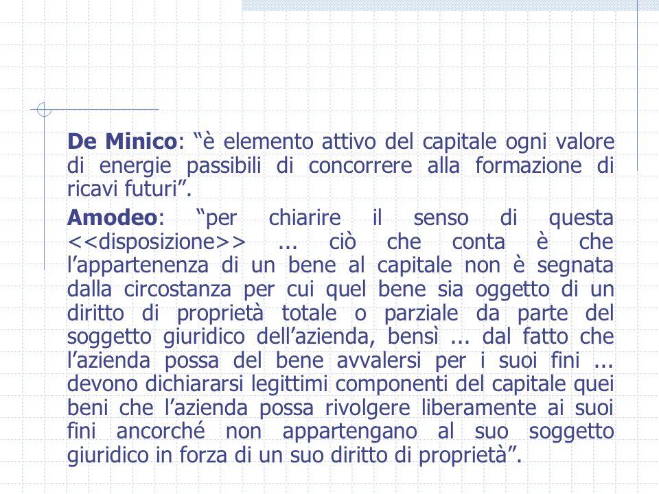 De Minico: è elemento attivo del capitale ogni valore di energie passibili di concorrere alla formazione di ricavi futuri .