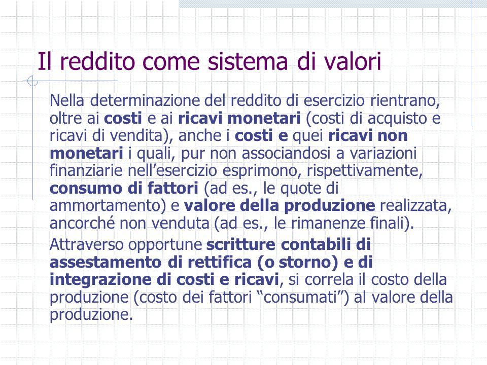 Il reddito come sistema di valori