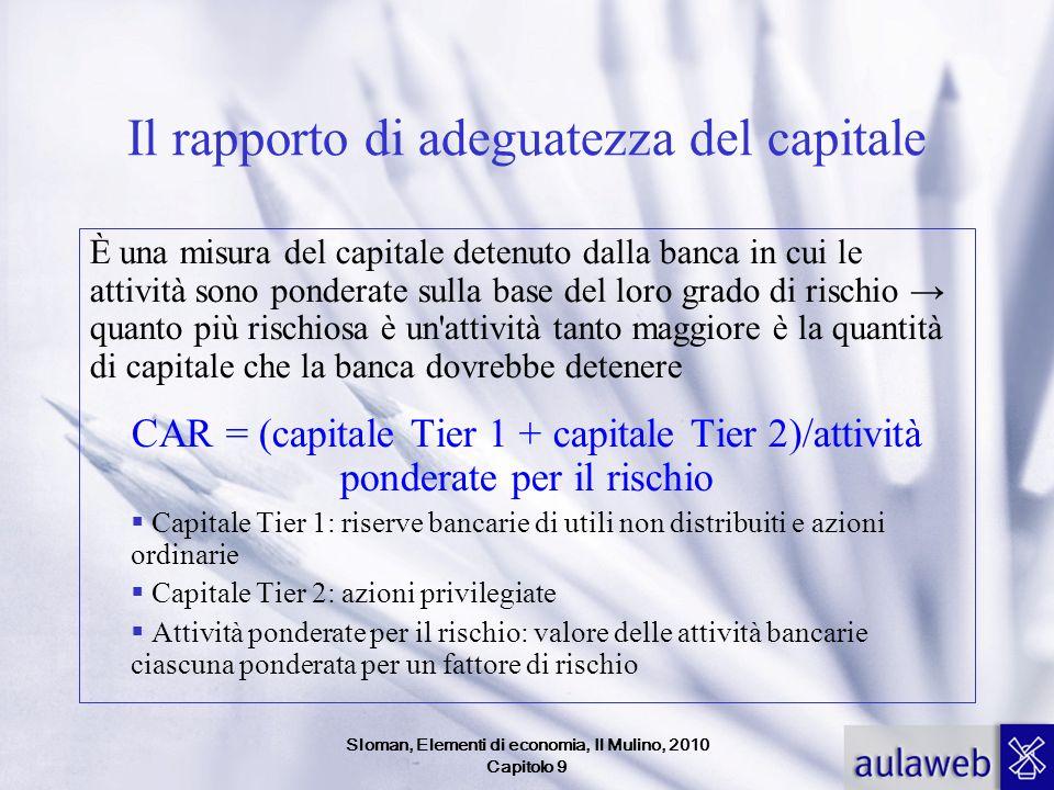 Il rapporto di adeguatezza del capitale