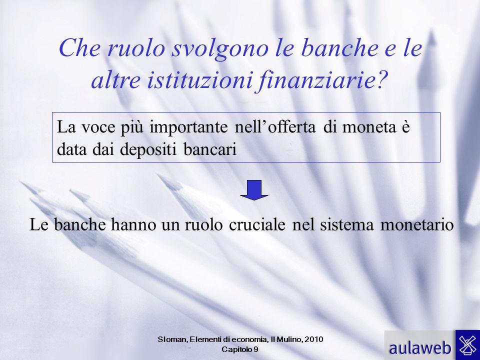 Sloman, Elementi di economia, Il Mulino, 2010 Capitolo 9