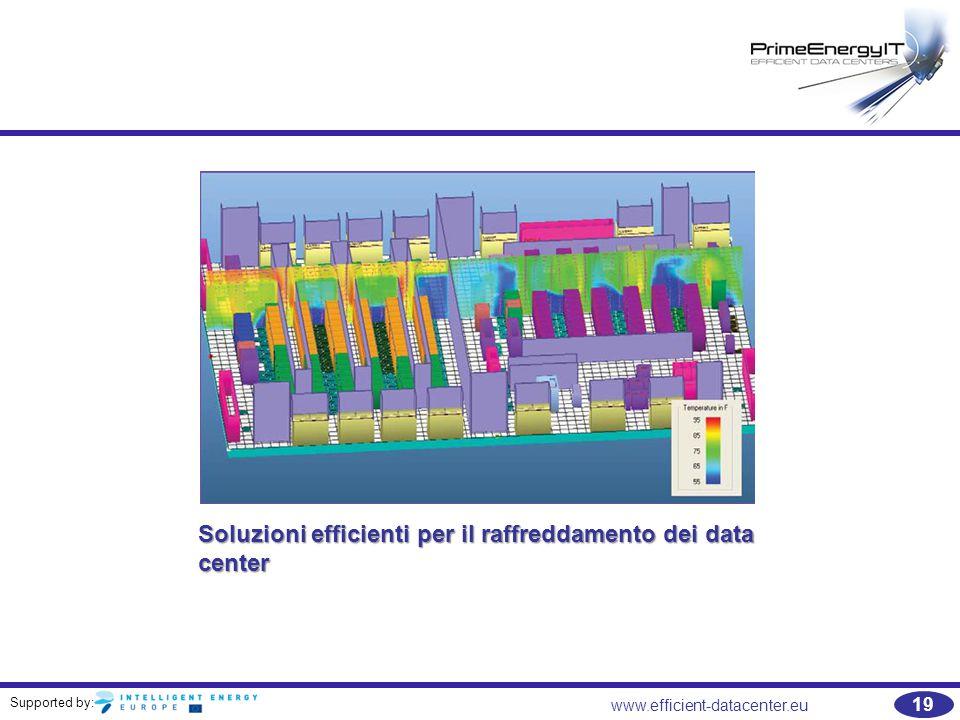 Soluzioni efficienti per il raffreddamento dei data center