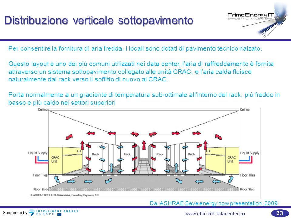 Distribuzione verticale sottopavimento