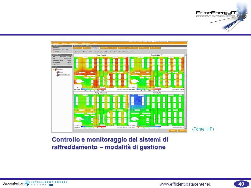 (Fonte: HP) Controllo e monitoraggio dei sistemi di raffreddamento – modalità di gestione