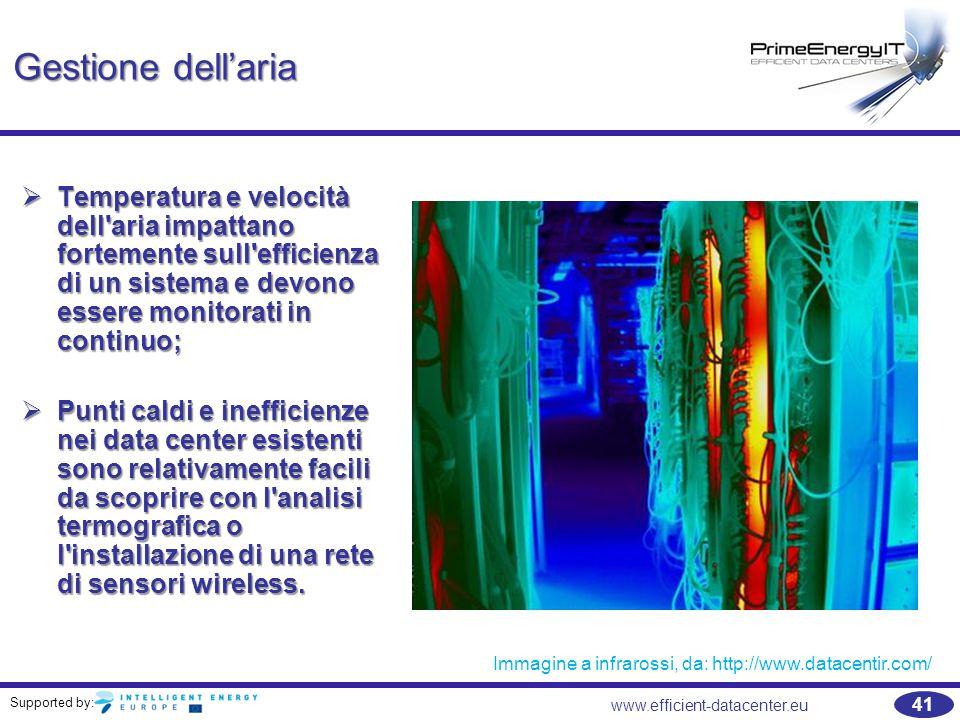 Immagine a infrarossi, da: http://www.datacentir.com/