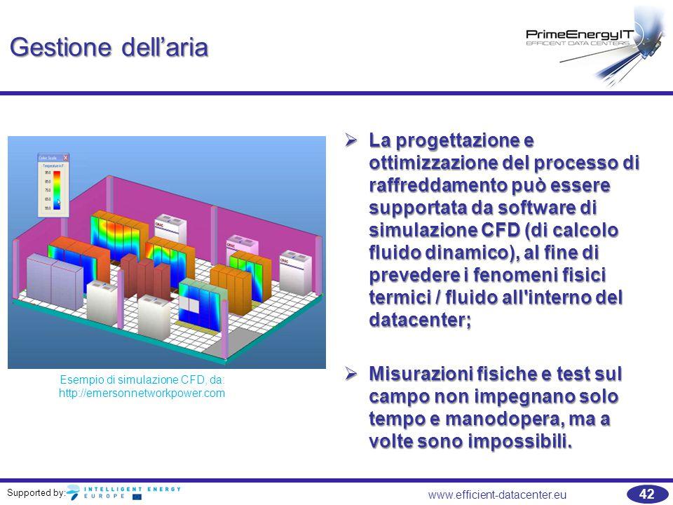 Esempio di simulazione CFD, da: http://emersonnetworkpower.com