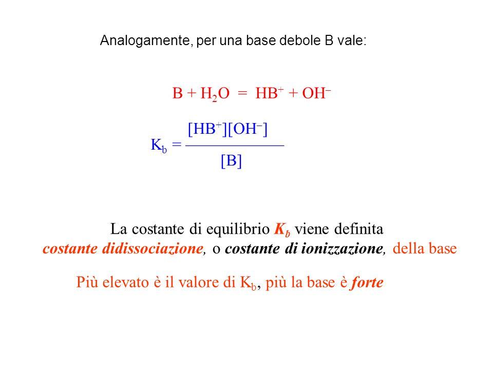 La costante di equilibrio Kb viene definita