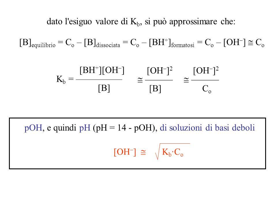 pOH, e quindi pH (pH = 14 - pOH), di soluzioni di basi deboli
