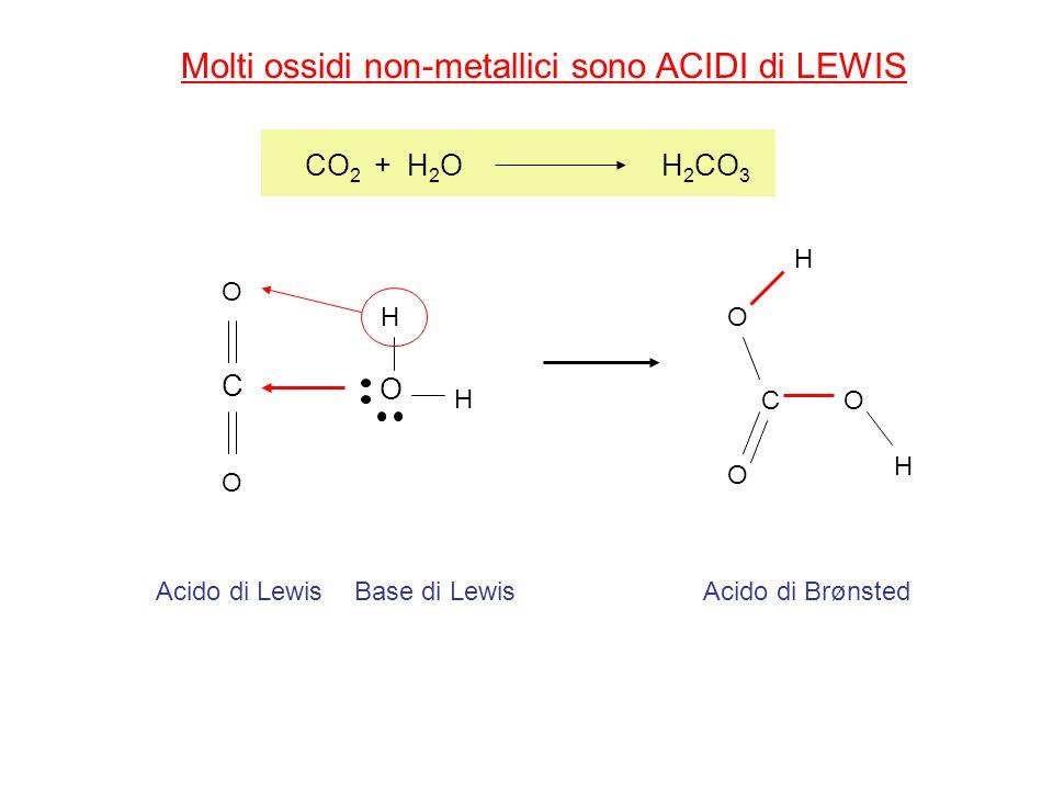 Molti ossidi non-metallici sono ACIDI di LEWIS
