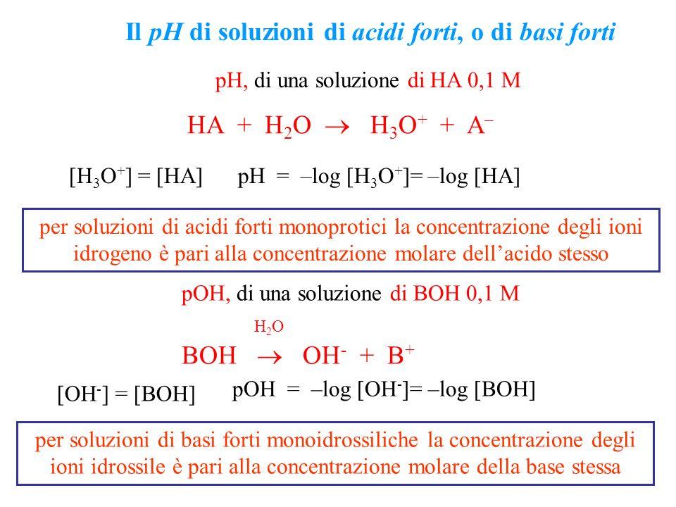 Il pH di soluzioni di acidi forti, o di basi forti