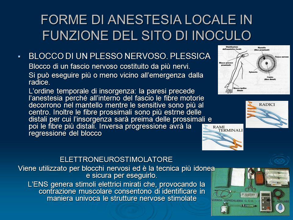 FORME DI ANESTESIA LOCALE IN FUNZIONE DEL SITO DI INOCULO