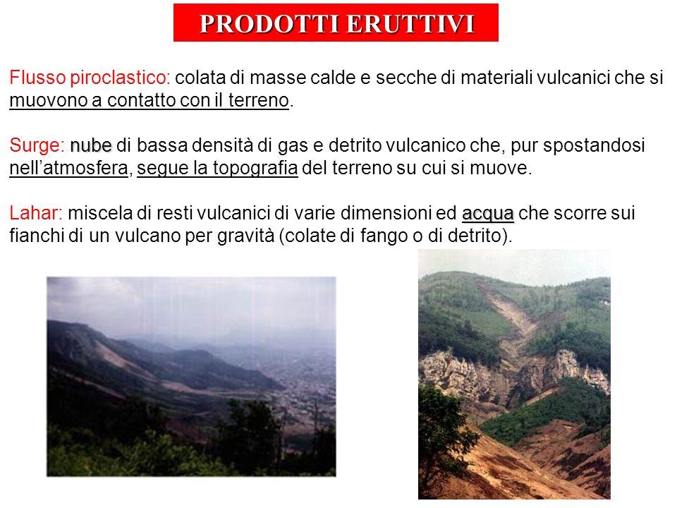 PRODOTTI ERUTTIVI Flusso piroclastico: colata di masse calde e secche di materiali vulcanici che si muovono a contatto con il terreno.