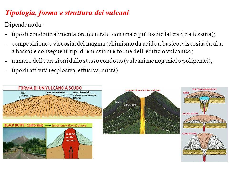 Tipologia, forma e struttura dei vulcani