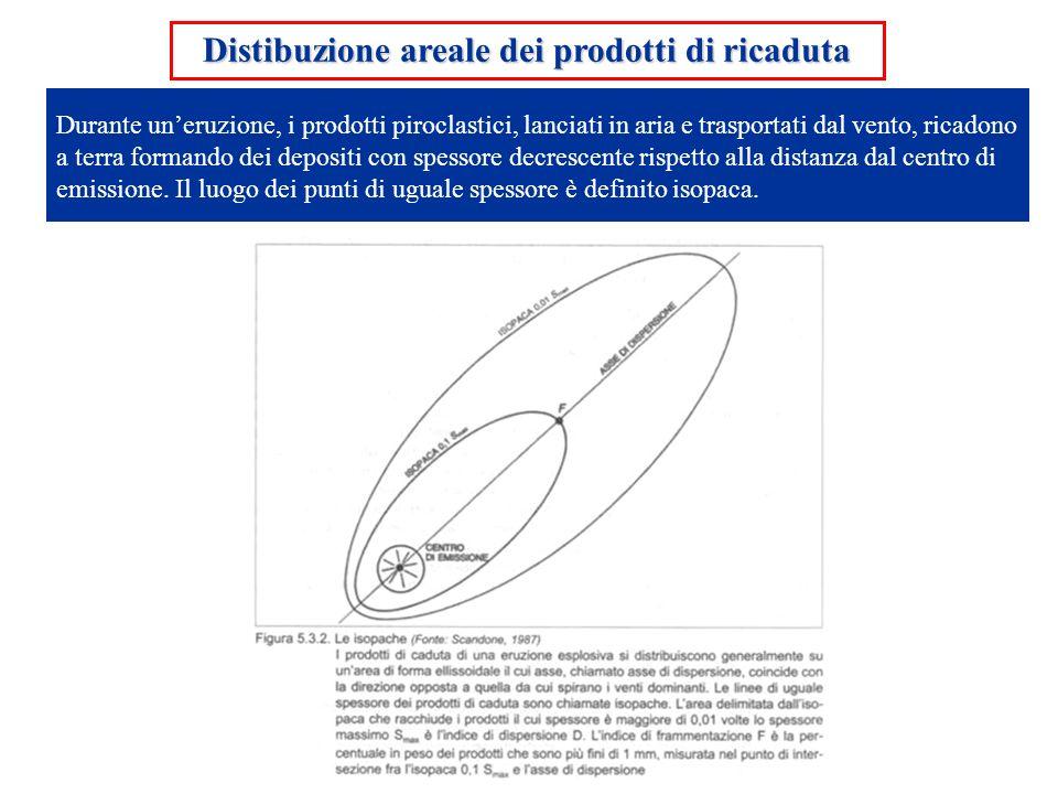 Distibuzione areale dei prodotti di ricaduta