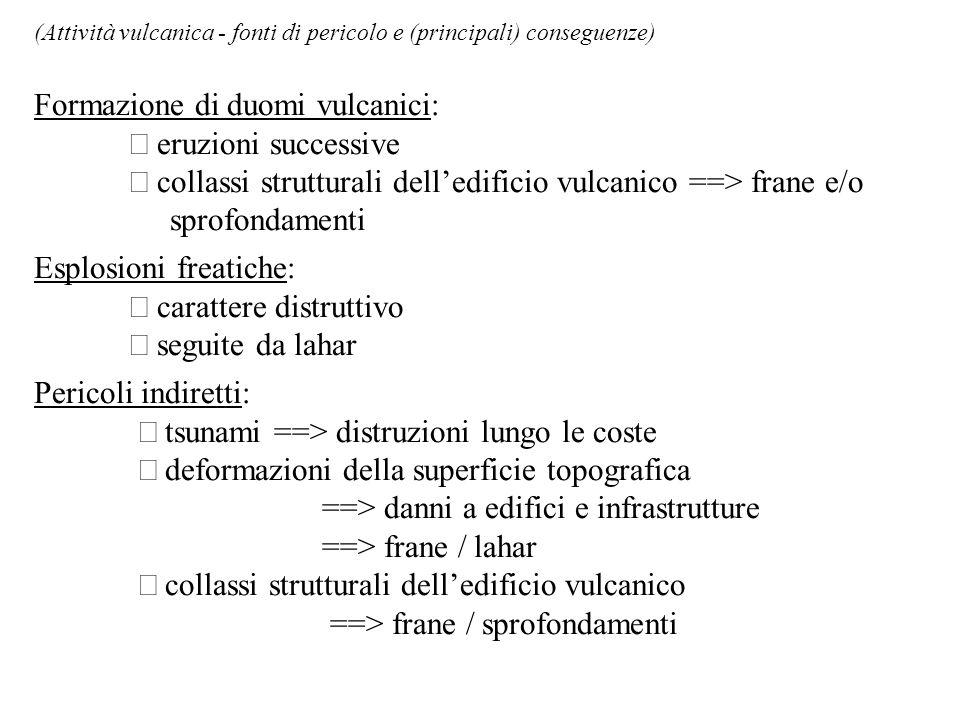 Formazione di duomi vulcanici: Þ eruzioni successive
