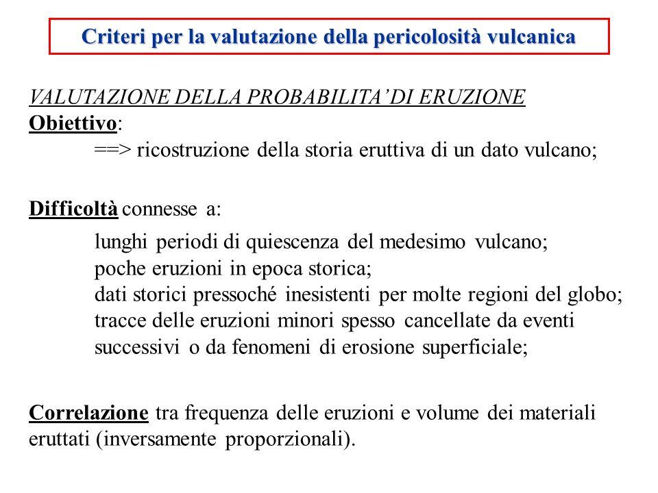 Criteri per la valutazione della pericolosità vulcanica