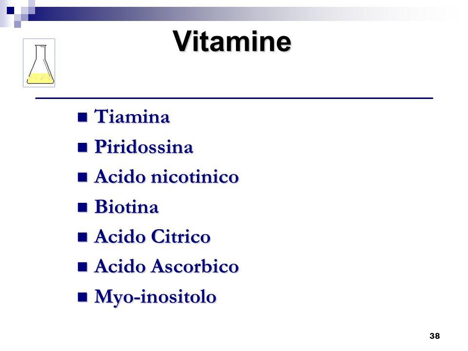 Vitamine Tiamina Piridossina Acido nicotinico Biotina Acido Citrico