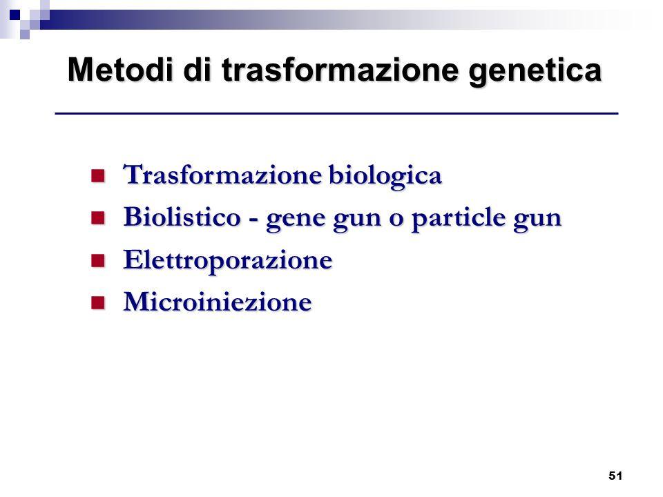 Metodi di trasformazione genetica