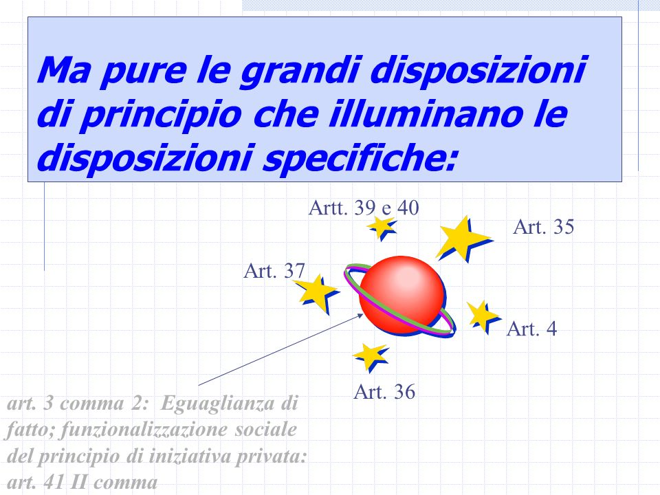 Ma pure le grandi disposizioni di principio che illuminano le disposizioni specifiche: