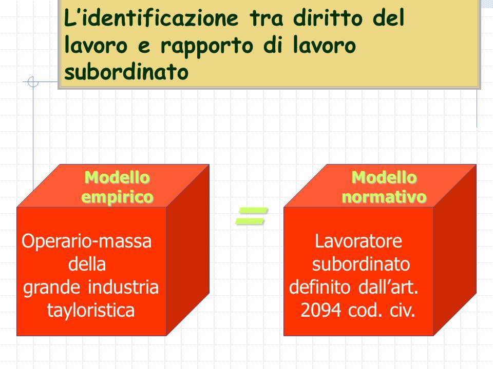 L'identificazione tra diritto del lavoro e rapporto di lavoro subordinato