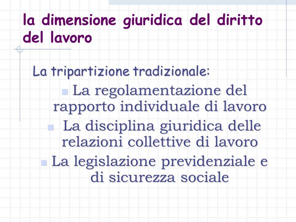 la dimensione giuridica del diritto del lavoro