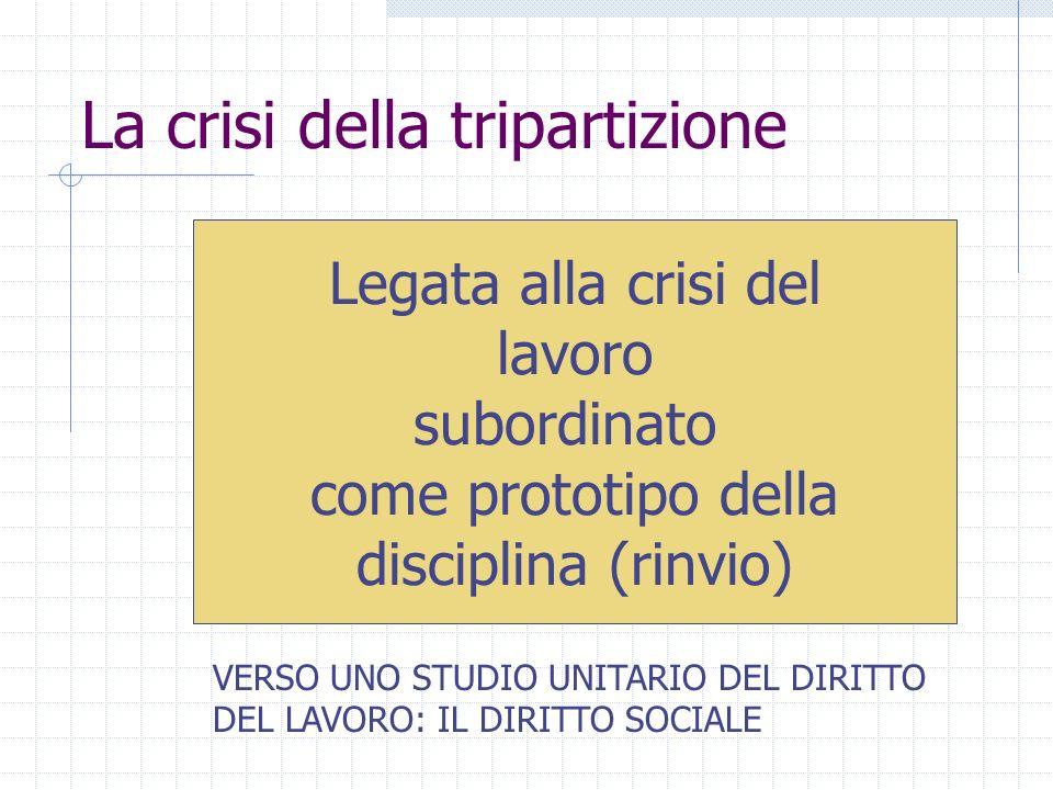La crisi della tripartizione