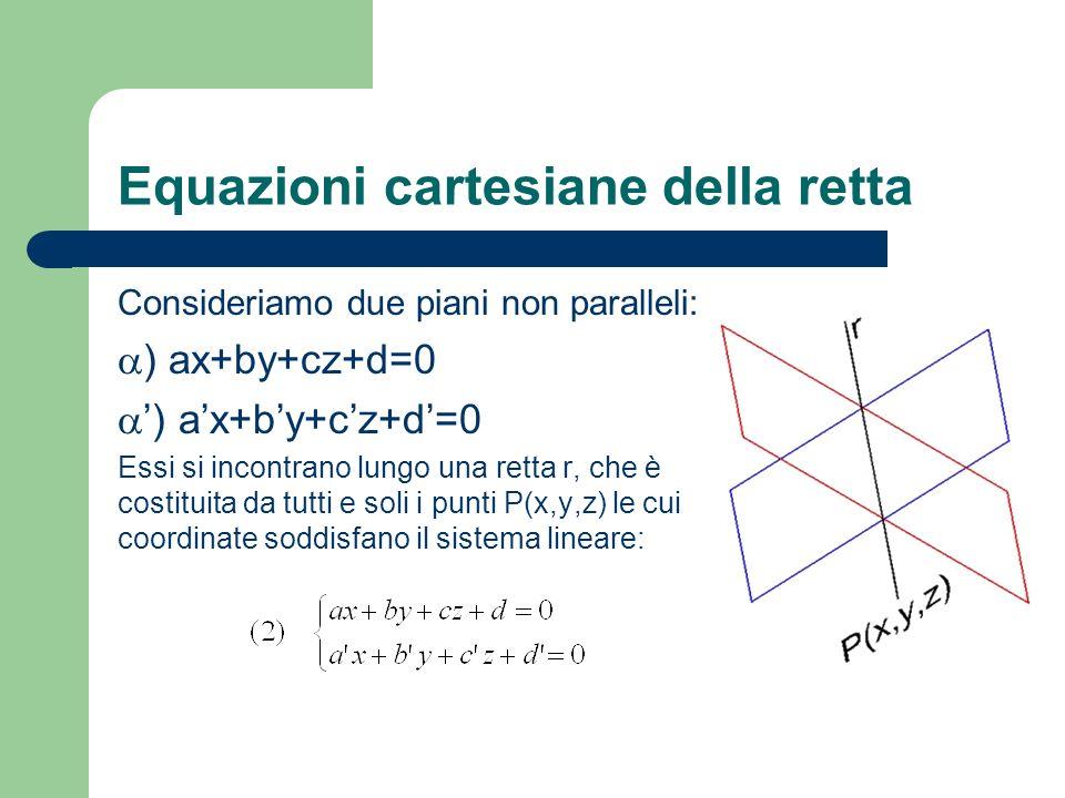 Equazioni cartesiane della retta