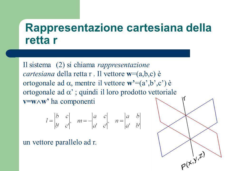 Rappresentazione cartesiana della retta r