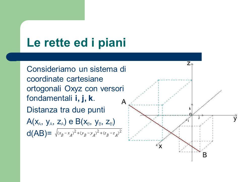 Le rette ed i pianiConsideriamo un sistema di coordinate cartesiane ortogonali Oxyz con versori fondamentali i, j, k.