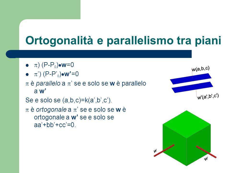Ortogonalità e parallelismo tra piani