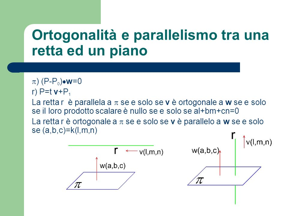Ortogonalità e parallelismo tra una retta ed un piano