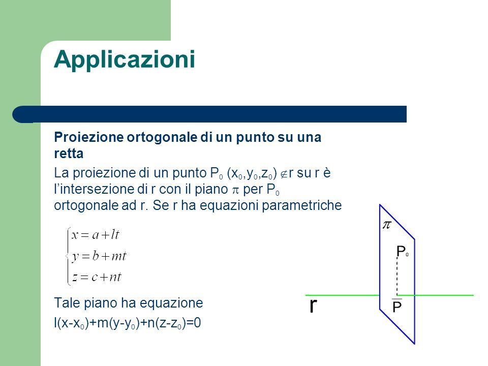 Applicazioni Proiezione ortogonale di un punto su una retta