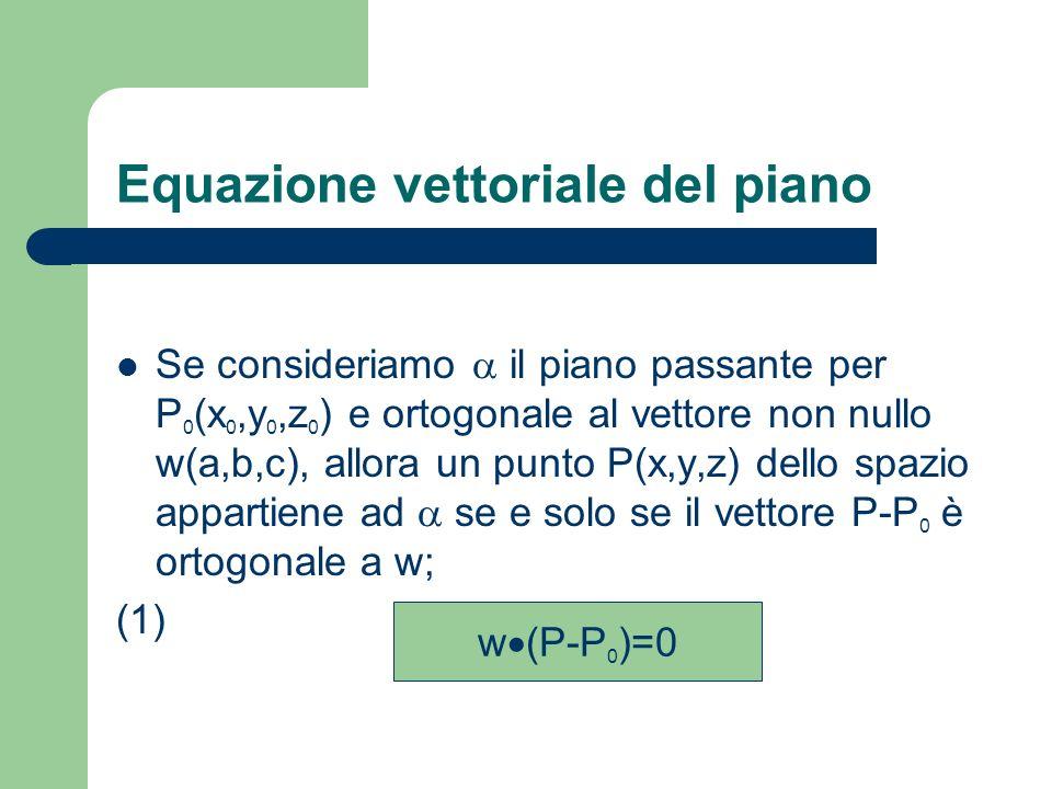 Equazione vettoriale del piano