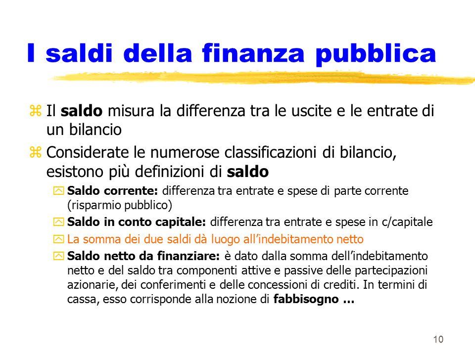 I saldi della finanza pubblica