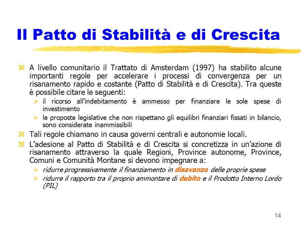 Il Patto di Stabilità e di Crescita