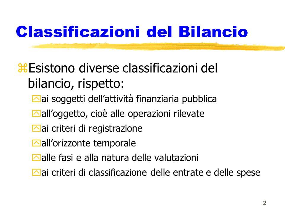 Classificazioni del Bilancio