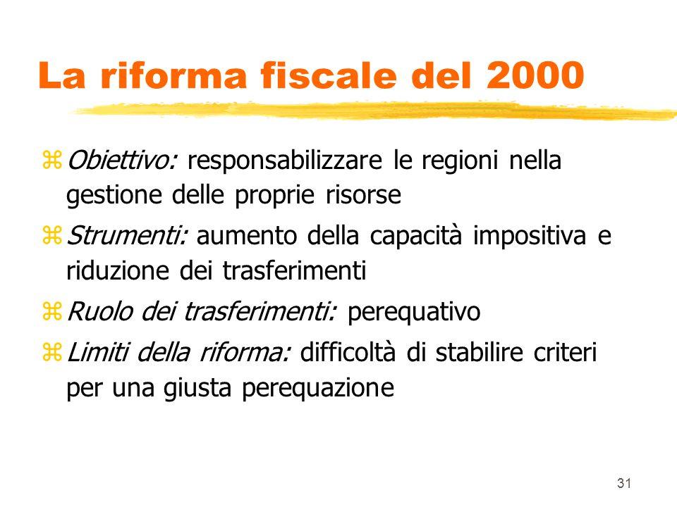 La riforma fiscale del 2000 Obiettivo: responsabilizzare le regioni nella gestione delle proprie risorse.