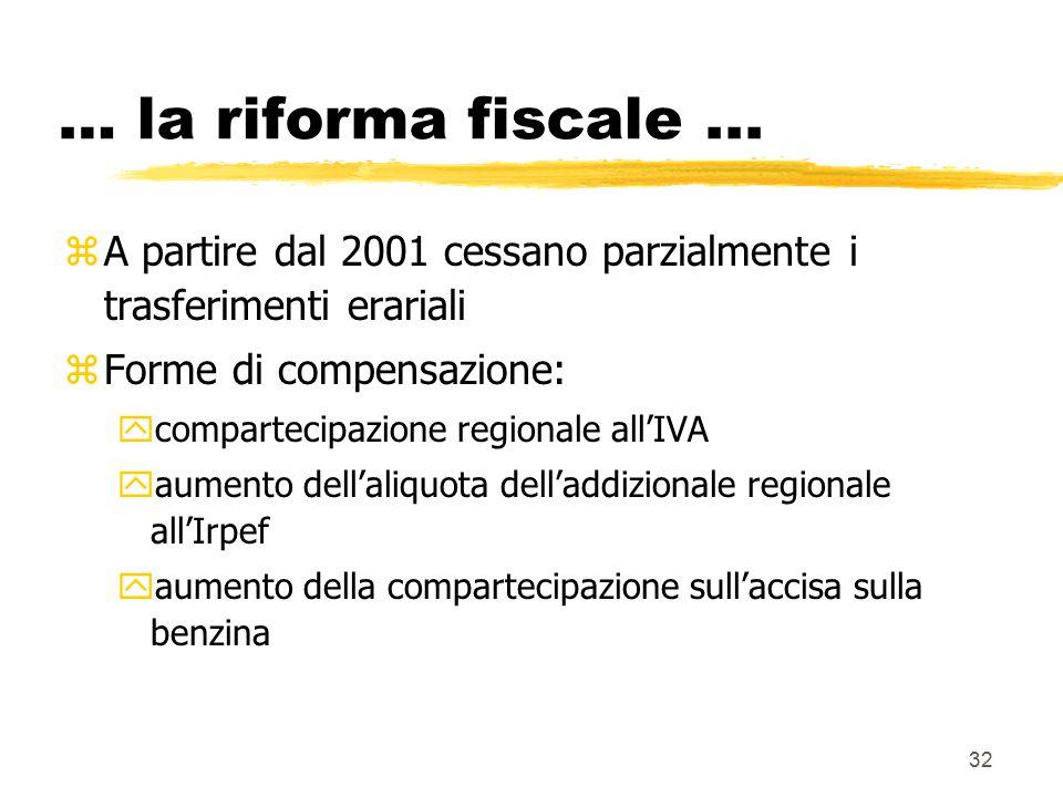… la riforma fiscale ... A partire dal 2001 cessano parzialmente i trasferimenti erariali. Forme di compensazione: