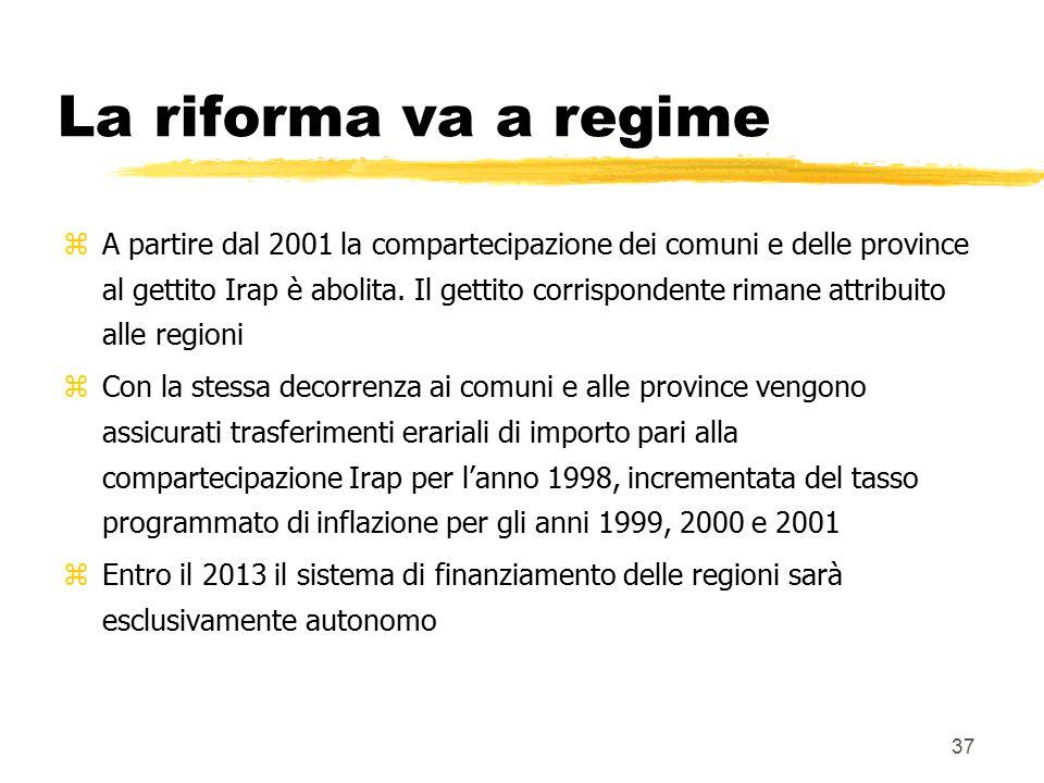 La riforma va a regime