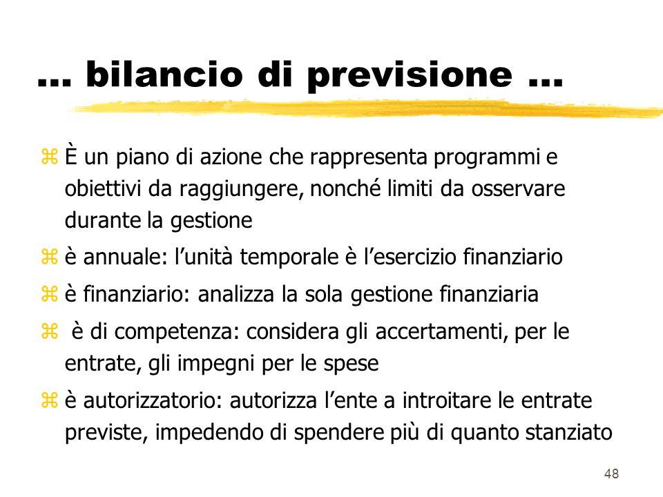 … bilancio di previsione ...