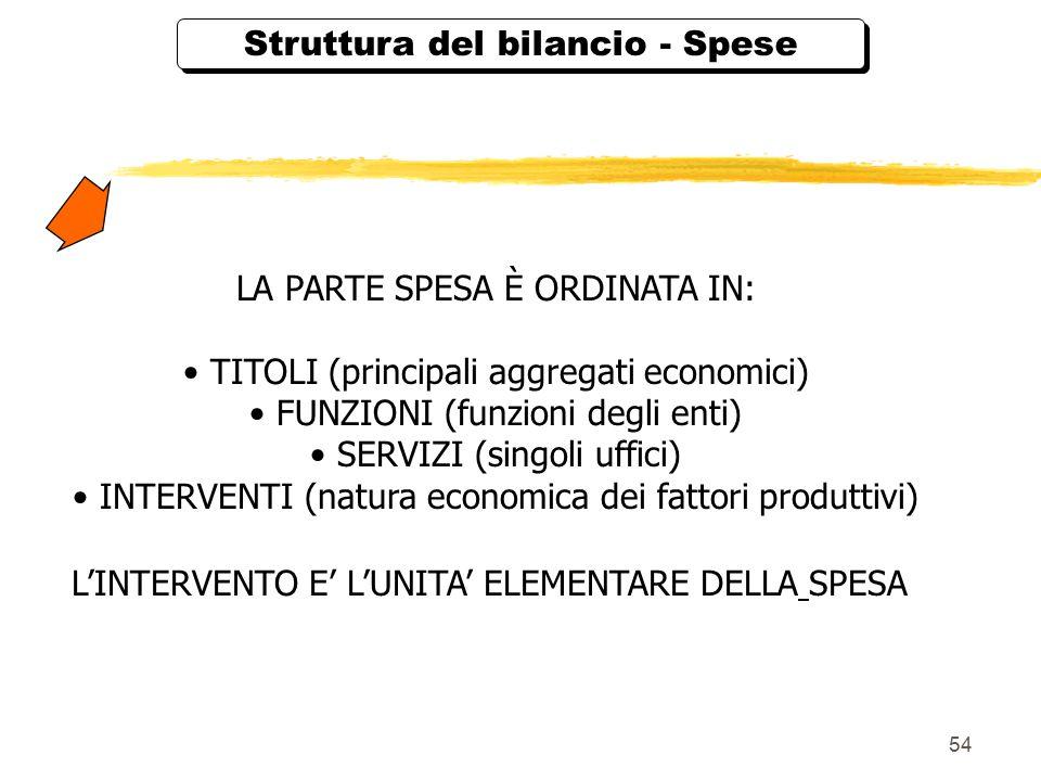 Struttura del bilancio - Spese