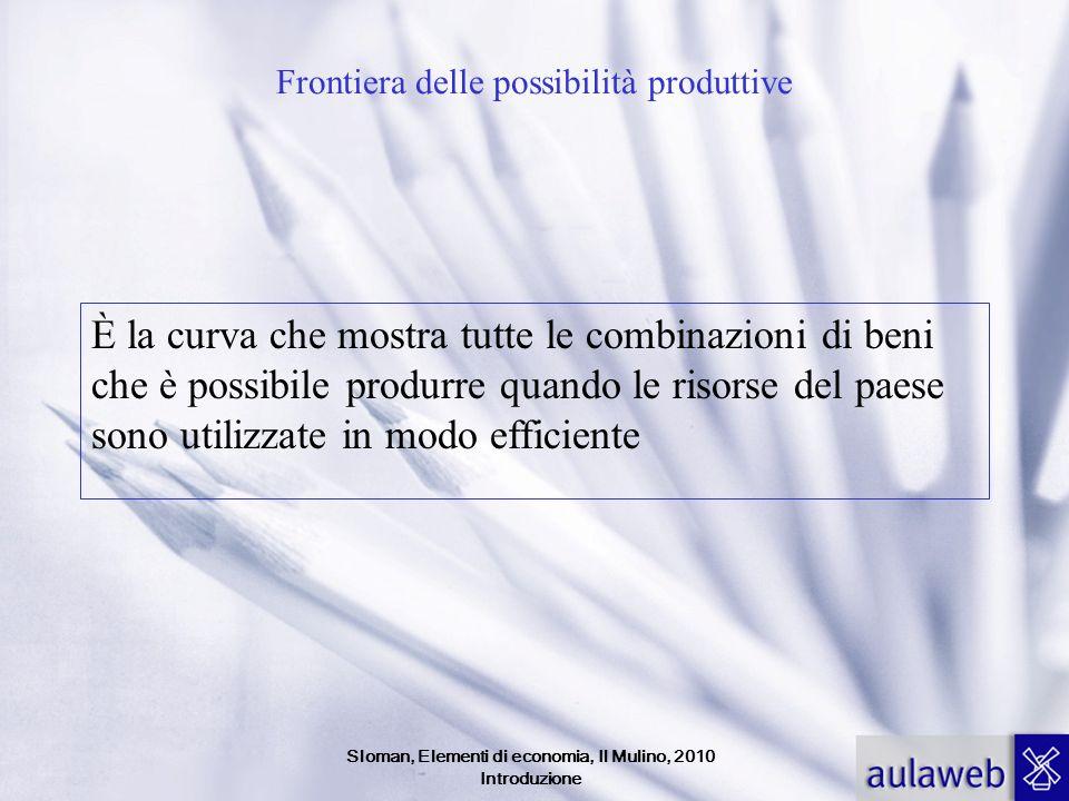 Sloman, Elementi di economia, Il Mulino, 2010 Introduzione