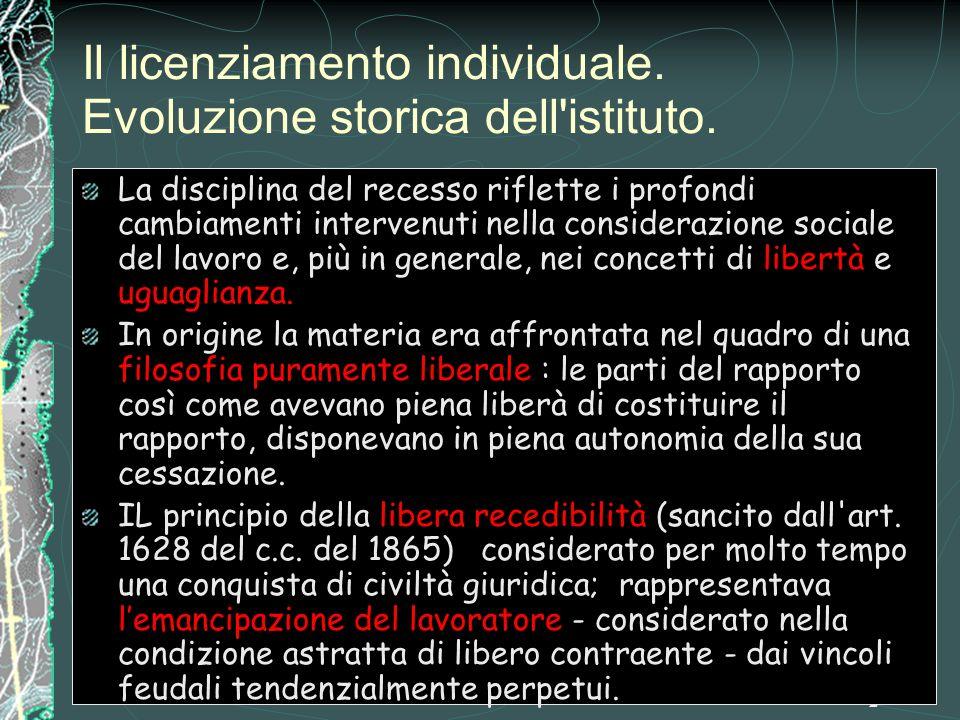 Il licenziamento individuale. Evoluzione storica dell istituto.